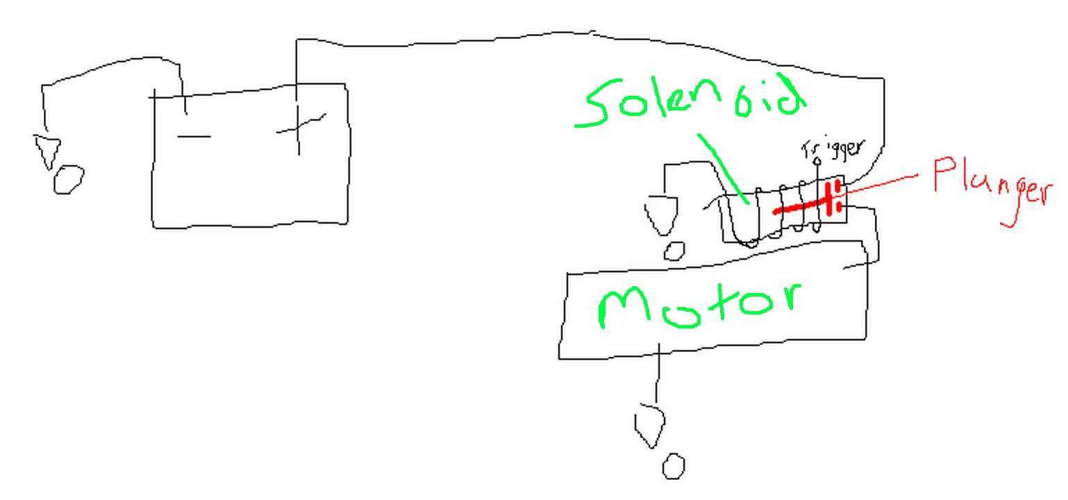 Urgent Help Starter Motor Wont Stop Turning Even With Key Out Wiring Diagram Below Is The General Layout Of Circuit